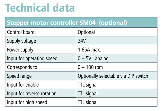 Technical Data SM04