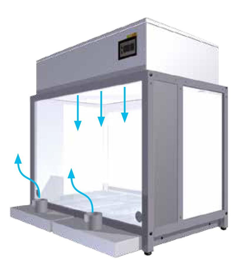 Laminar Flow Box Option3